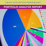 Portfolio Analysis 2016 Cover