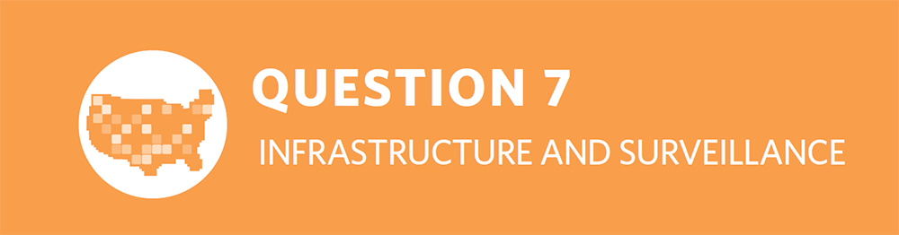 Strategic Plan Question 7 Infrastructure and Surveillance