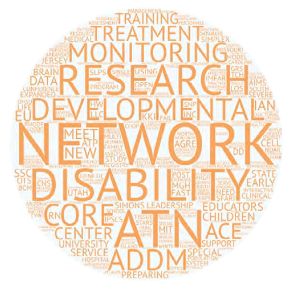 Word cloud representing themes in Question 7 project titles.
