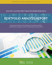 Porfolio Analysis Cover