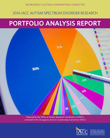 2016 Porfolio Analysis Cover